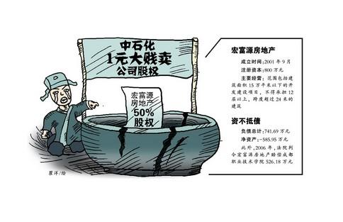 中石化下属公司1元转让在川房产公司股权