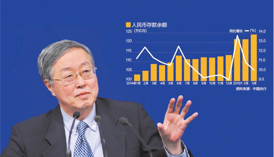 您的钱安全不?周小川解析中国存保制度