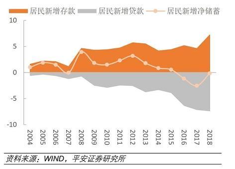 疫情之后,中国必将发生的6个变化
